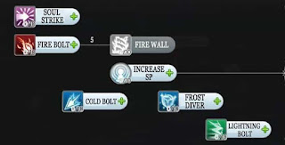 Skill Tree Mage Ragnarok Online Mobile Guardian of Eternal Love