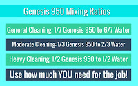 Genesis 950 Carpet Cleaner