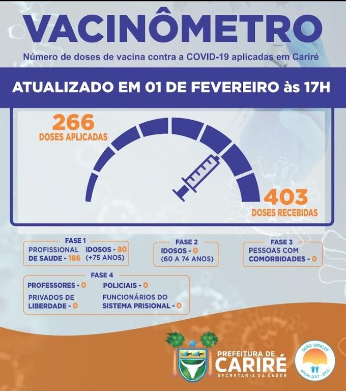 Números do Vacinômetro deste dia 1º/02, até às 17h, em Cariré