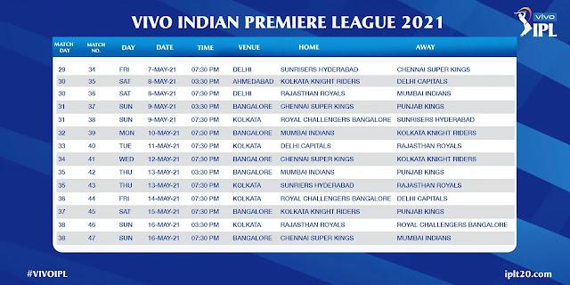 आईपीएल मैच लिस्ट 2021 डाउनलोड - IPL Match List 2021 Download