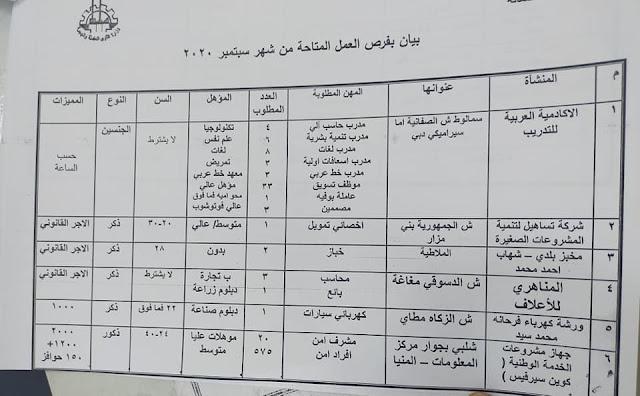 وظائف وزارة التموين لمحافظة المنيا