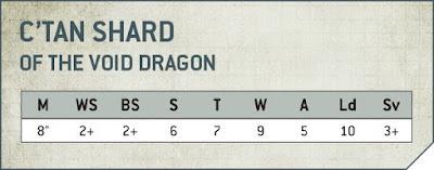 perfil Dragón del Vacío Necrón