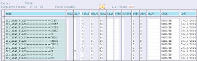 SAP ABAP Tutorials and Materials, SAP ABAP Guide, SAP ABAP Certifictions