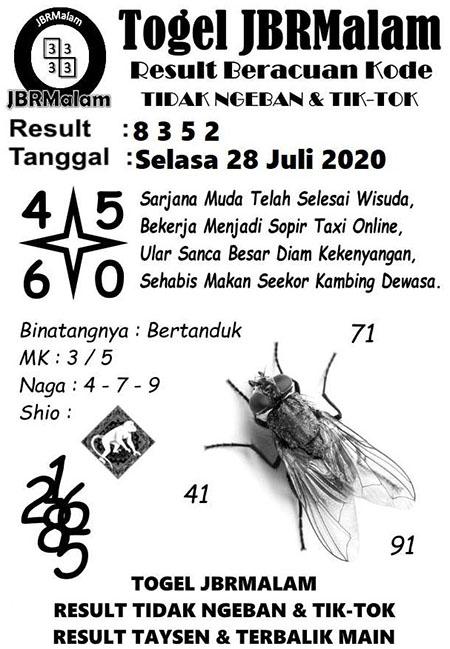 JBR Malam HK Selasa 28 Juli 2020