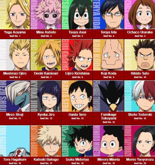 Karakter Boku no Hero Academia Kelas 1-A