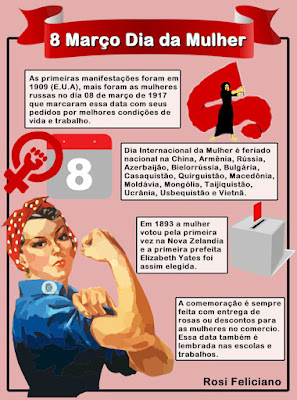 Dia Internacional da Mulher - 10 Questões de Saúde