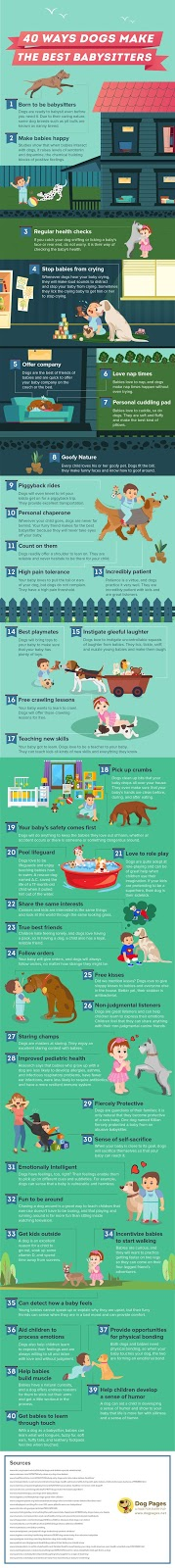 Are Dogs Good Babysitters? #Infographic