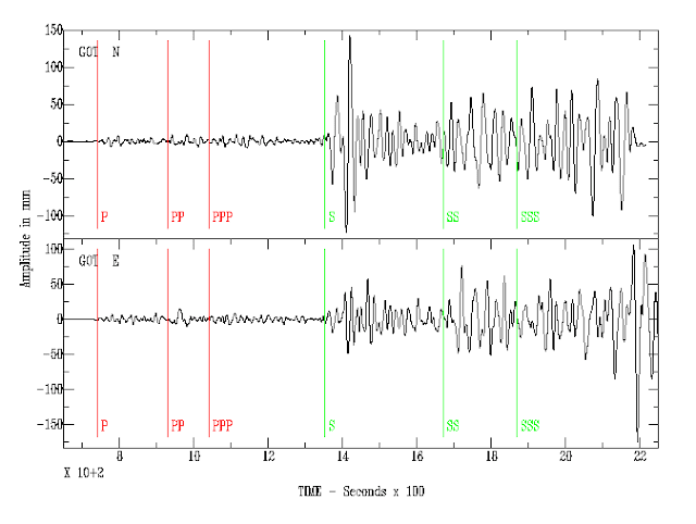 भारत:तेज आंधी और बारिश के बाद दिल्ली-एनसीआर में भूकंप के झटके,तीव्रता 3.5