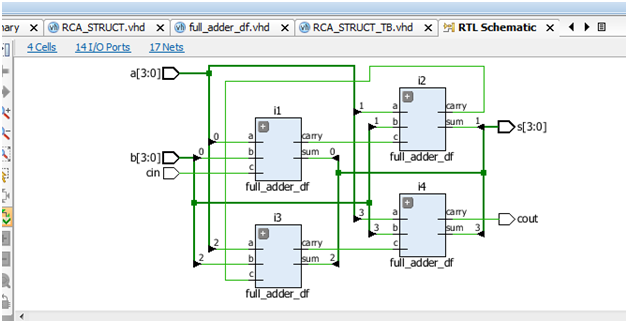 VHDL Code of Ripple  Carry  Adder using Structural model RTL Diagram , Simulation Code, Test Bench, Waveform VHDL Complete Tutorial by TechWithCode