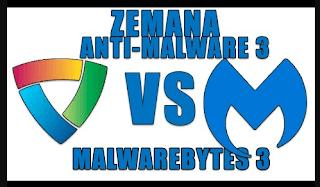 Zemana AntiMalware 2019