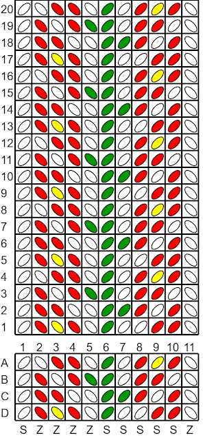 A simple tablet weaving pattern in white, red, green and yellow