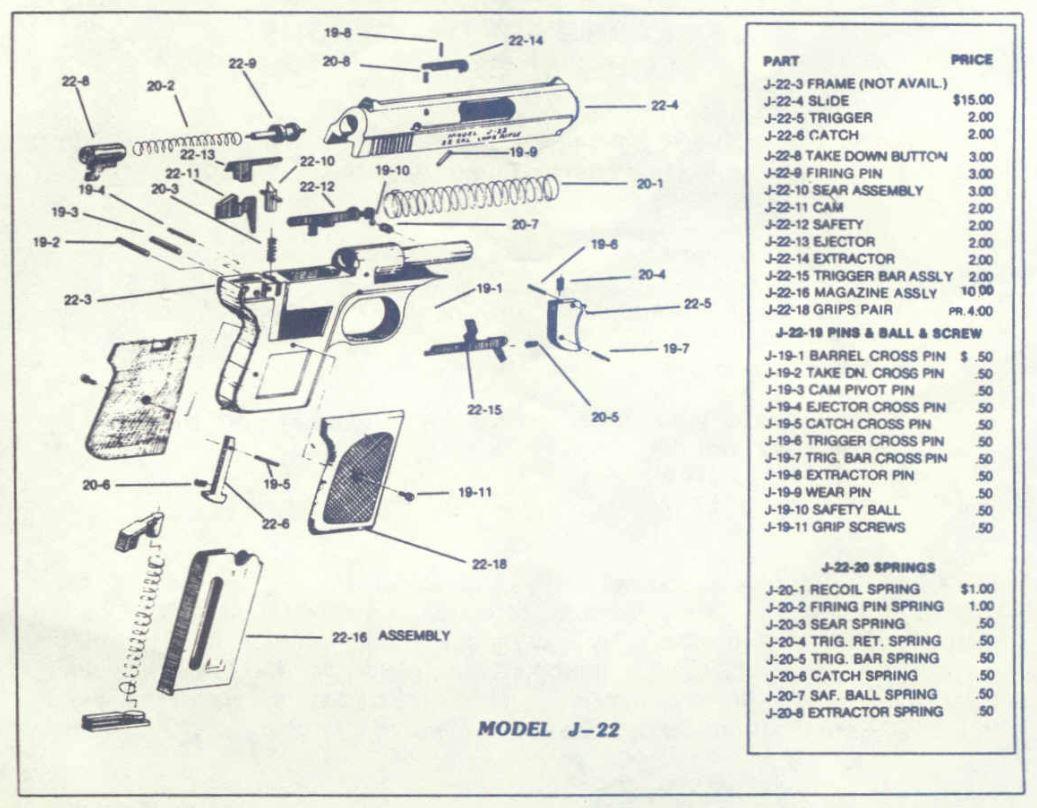 tincanbandits gunsmithing featured gun jennings j 22