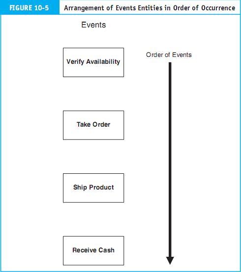 Belajar gratis sistem informasi informatika membuat model rea f210 5g ccuart Choice Image