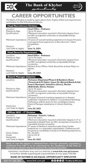 bank-of-khyber-bok-jobs-2021