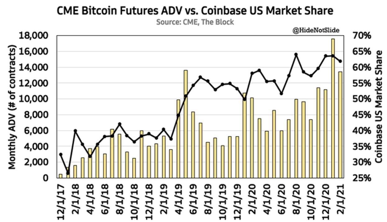 bitcoin exchange arbitrage mercato spazio bitcointalk
