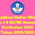 Aplikasi Daftar Nilai Kelas 1-6 SD/MI Semester 1 Kurikulum 2013 Tahun 2019/2020 - Ruang Lingkup Guru