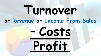 Turnover Meaning in Hindi ?