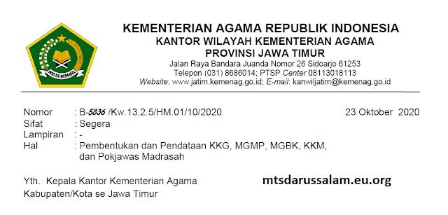 SE Pembentukan Dan Pendataan KKG, MGMP, MGBK, KKM Dan Pokjawas Madrasah 2020