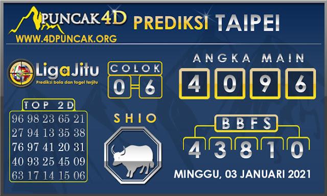 PREDIKSI TOGEL TAIPEI PUNCAK4D 03 JANUARI 2021