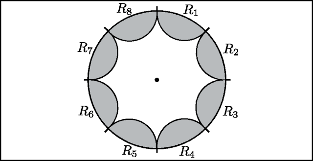 A diagram used to prove that quantum gravity cannot have any global symmetry. Symmetry, if existed, could act only on the shaded regions in the diagram and causes no change around the black spot in the middle. The shaded regions can be made as small as we like by dividing the boundary circle more and more. Thus, the alleged symmetry would not act anywhere inside of the circle. Contradiction. (Credit: Harlow and Ooguri)