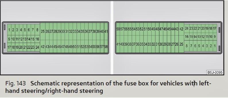 Skoda Fabia Fuse Box Wiring Diagram