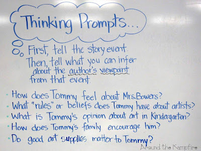 Thinking points for guiding students to make inferences about an author's viewpoint for The Art Lesson by Tomie dePaola