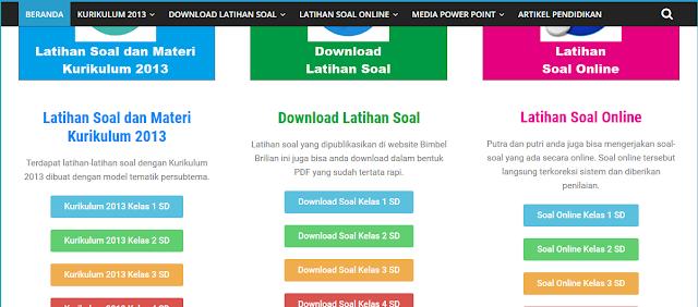 Rekomendasi Website Bank Soal Tematik untuk Siswa SD