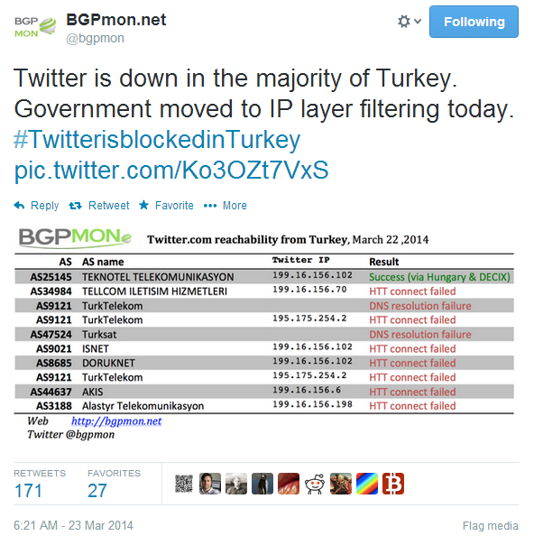 Learn How to access Twitter in Turkey | #TwitterisBlockedinTurkey