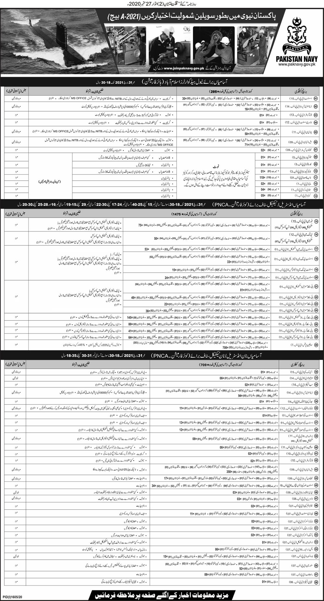 Pakistan Navy 2479 Jobs As a Assistant, Data Entry Operator, UDC, LDC and many more vacant posts 2020