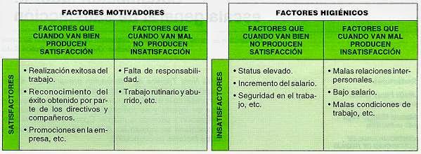 Ejemplos Prácticos De Teorías Motivacionales