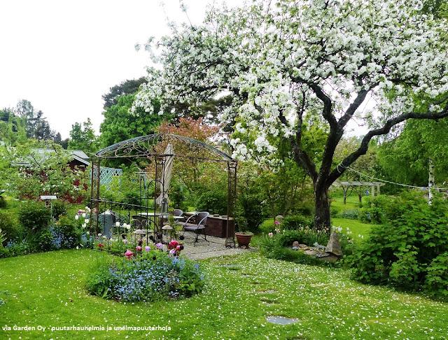 Vanhoja puutarhoja, uusia ilmeitä