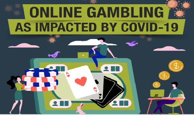Online Gambling as Impacted by COVID0-19 #infographic