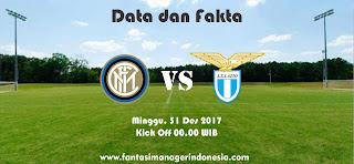 Data dan Fakta Liga Fantasia Inter vs Lazio Fantasi Manager Indonesia