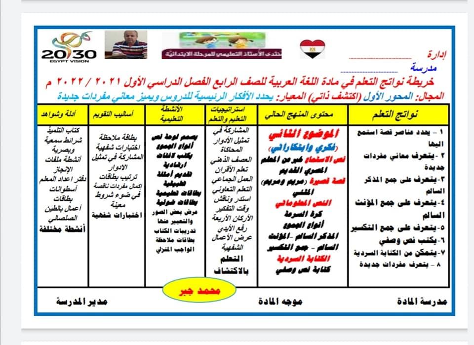 خريطة نواتج التعلم لمادة اللغة العربية للصف الرابع الابتدائي الترم الاول 2021 / 2022 2