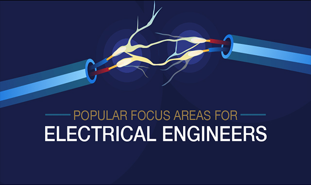 Popular electrical engineering areas #Infographic