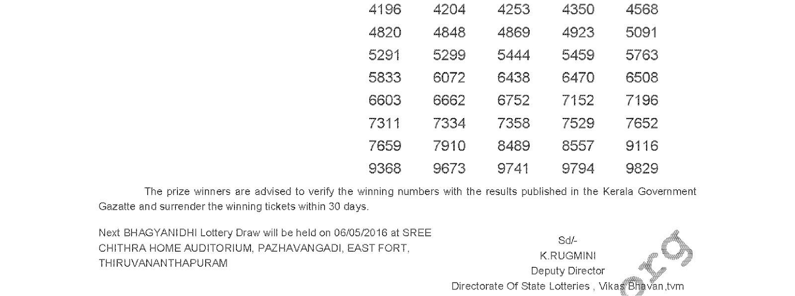 BHAGYANIDHI Lottery BN 235 Result 29-4-2016