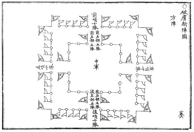 Xu Lun Square formation