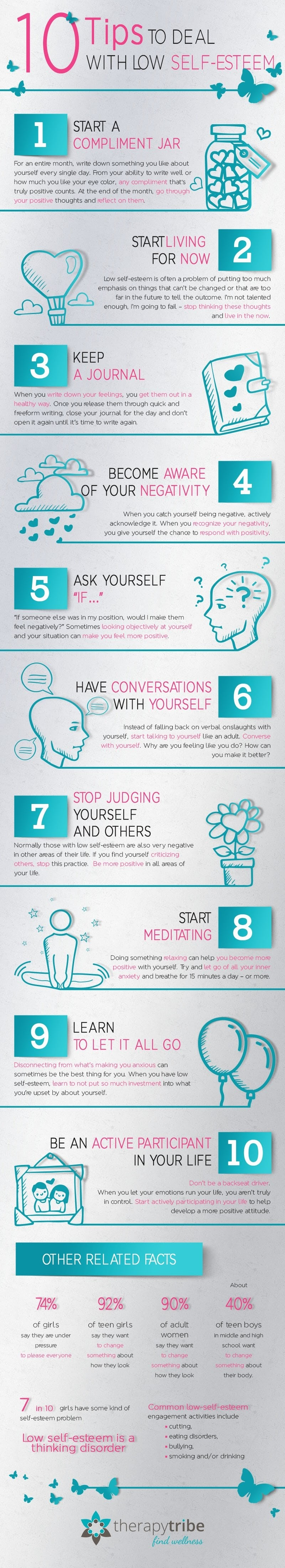 10 Tips to Deal with Low Self Esteem #Infographic