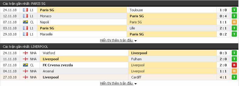 Dự đoán bóng đá PSG vs Liverpool (Europa Leauge - đêm 28/11) Liverpool3
