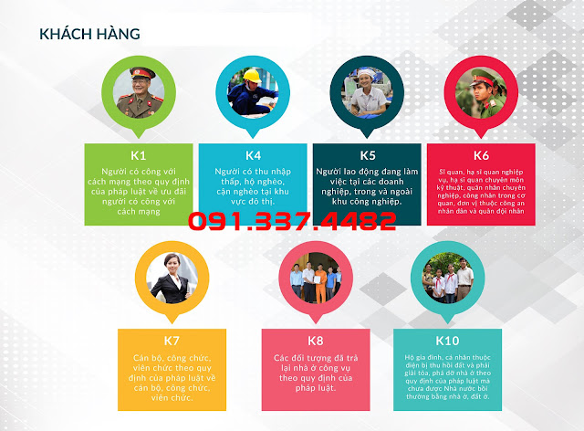 tư vấn hồ sơ thuê mua nhà ở xã hội Kim Chung Đông Anh Thăng Long Green City Hà Nội