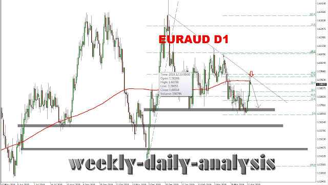 http://www.weekly-daily-analysis.co/2019/04/eurchf-forecast-and-analysis-april-25.html