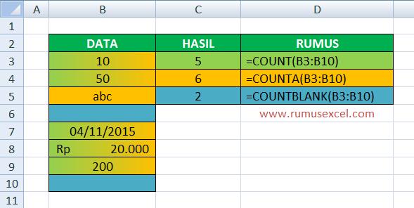 Contoh Fungsi COUNTA di Excel