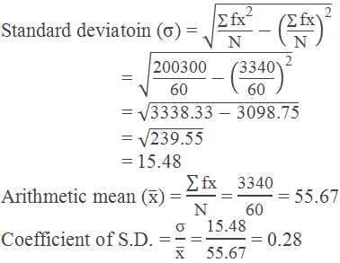 Example 3: calculation of standard deviation by direct method