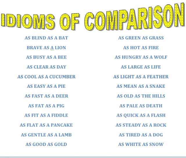 idiom comparison Definition of idiom the term idiom refers to a set expression or a phrase comprising two or more words an interesting fact regarding the device is that the expression is not interpreted literally the phrase is understood to mean something quite different from what individual words of.