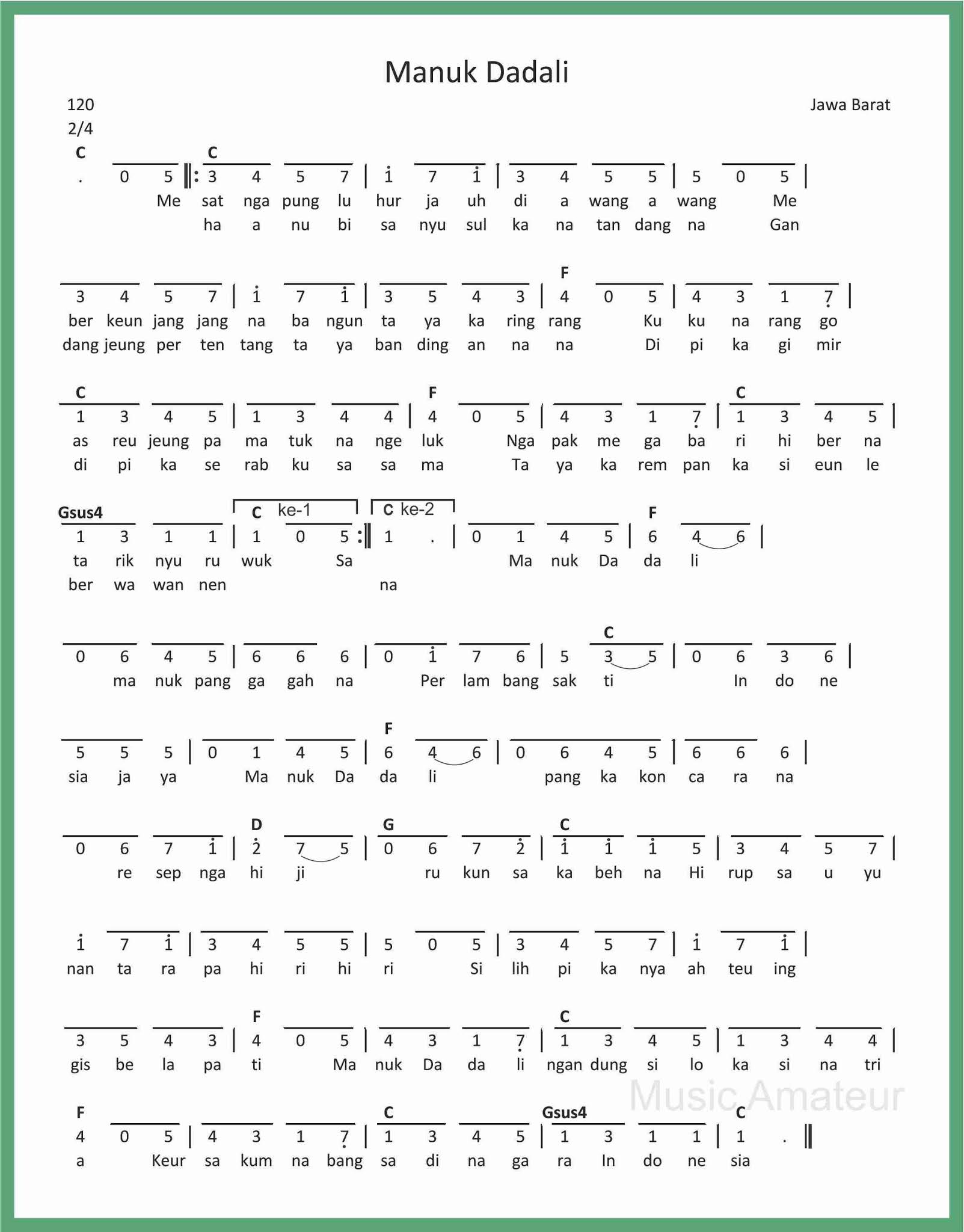 Not Pianika Manuk Dadali : pianika, manuk, dadali, Angka, Manuk, Dadali, SEPUTAR, MUSIK