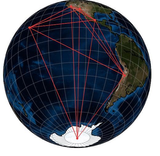Los telescopios de la red Event Horizon