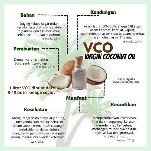 mengenal vco virgin coconut oil