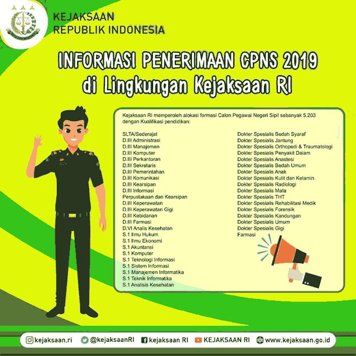 Lowongan Kerja Cpns Asn Kejaksaan Republik Indonesia Tingkat Sma Smk D3 S1 Terbaru 2019