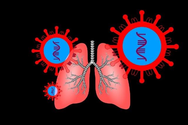 Coronavirus Breath