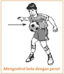Mengontrol bola dengan perut